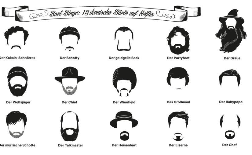 Männer, es ist Movember!